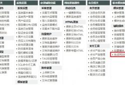 DEDECMS网站地图生成插件(织梦Sitemap生成插件)